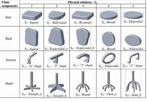 Morphological Chart Of Chair