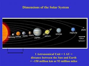 Ppt Other Planets Powerpoint Presentation Free