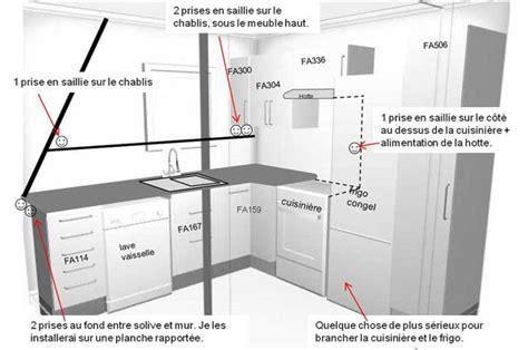 prise de courant plan de travail cuisine attrayant norme hauteur plan de travail cuisine 5 de