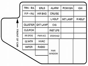 1997 Pontiac Bonneville Relay Diagram