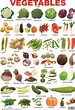 A Great Fruits and Vegetables List - Vege Island