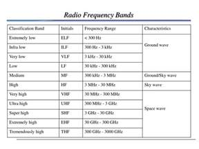 v uhf frequency range frequency spectrum bands pictures to pin on pinsdaddy