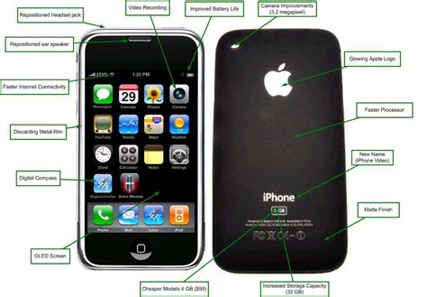 pictures of the iphone 1 image gallery new iphone 1