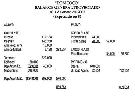costos contabilidad de costos financiera basica