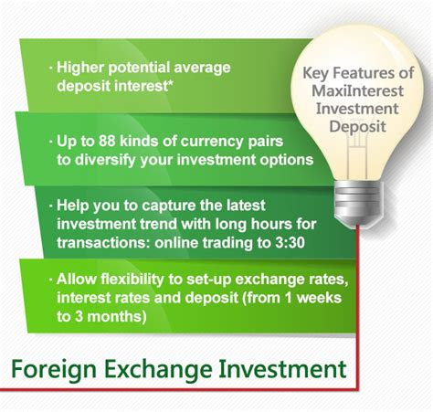 foreign currency trading brokerage investment products subscription offers and foreign
