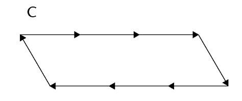 perimeter  polygons perimeter  area  shapes