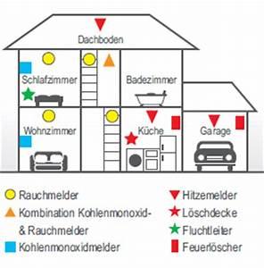 Rauchmelder Anbringen Wo : kohlenmonoxid melder fire angel co 9d mit lithiumbatterie ~ Eleganceandgraceweddings.com Haus und Dekorationen