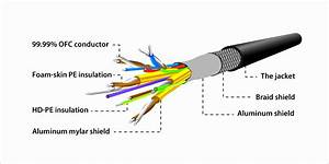 Usb Cable Wiring Schematic