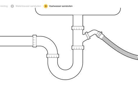 vaatwasser plaatsen voordemakersnl