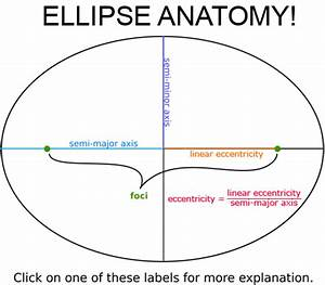 Planets Elliptical Shape - Pics about space