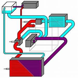 Circuit De Refroidissement Moteur : circuit de refroidissement ~ Gottalentnigeria.com Avis de Voitures