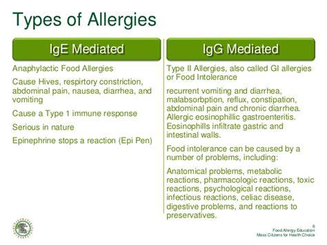 mc hc allergies