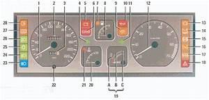 Voyant Tableau De Bord 206 : voyant tableau de bord peugeot 307 banque pdf des millions ~ Gottalentnigeria.com Avis de Voitures