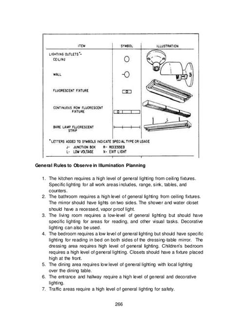 module  module  draft electrical  electronic layout  details