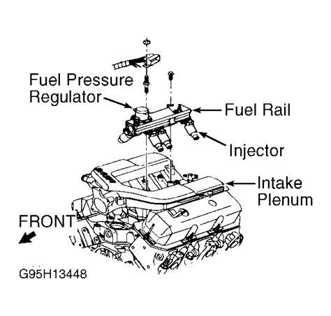 Engine Diagram Gas Injuctor Downloaddescargar