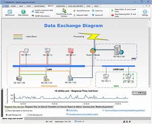 Network Diagram Builder  How To Build Network Diagram