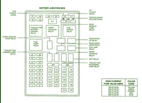 similiar 2004 expedition fuse box location keywords location as well 2001 ford expedition fuse box diagram on 2001 f350