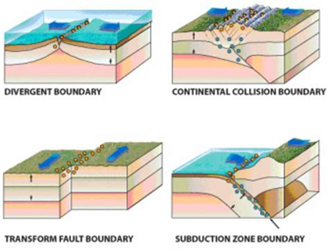 Cause & Effects of Earthquakes - Earthquakes in New Zealand