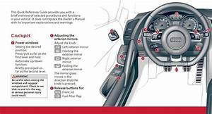 2012 Audi R8 Spyder  U2013 Quick Reference Guide  U2013 Page  2
