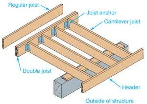 cantilever floor joist