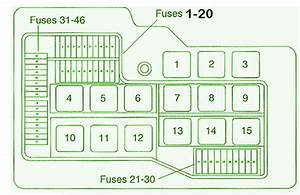1994 Bmw 325i Fuse Box Diagram  U2013 Auto Fuse Box Diagram