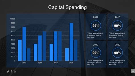 business capital spending projections  powerpoint