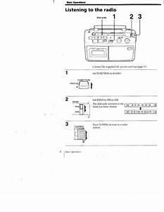 Sony Cfm-a50