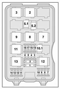 Diagram 2005 Saab 9 5 23t Fuse Box Diagram Full Version Hd Quality Box Diagram Sitexsears Filmarco It