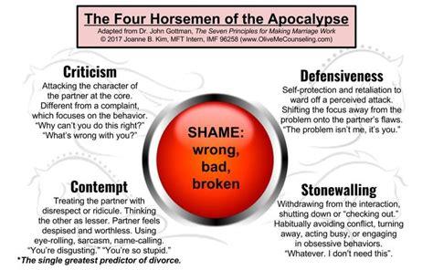 Four Horsemen Of Marriage