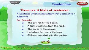 Spoken English Training Class Week 1   Words   Sentences