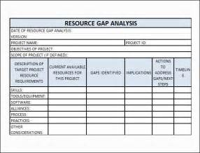 Staffing Plan Template Excel Gap Analysis Template 16 Free Documents In Pdf
