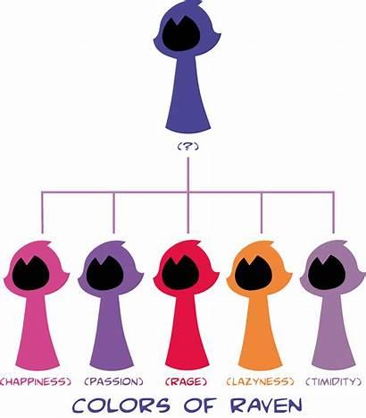 Raven Colors Deviantart