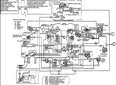 1987 Dodge Ram 50 Wiring Diagram by Where Can I Get A Vacuum Schematic For A Dodge 4