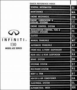 1996 Infiniti I Fuse Box Manual