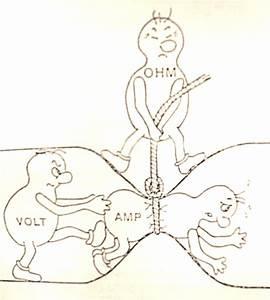 Watt Volt Ampere : ohms law calculator and understanding electricity by means ~ A.2002-acura-tl-radio.info Haus und Dekorationen