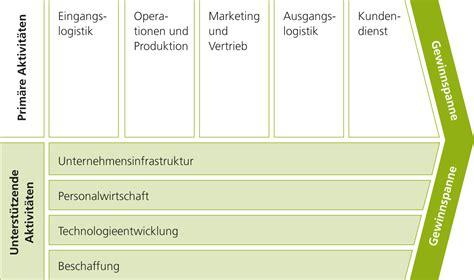 marketingwissen unterrichtsunterlagen pruefungsvorbereitung