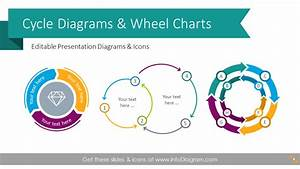 38 Modern Cycle Diagrams For Powerpoint Wheel Chart