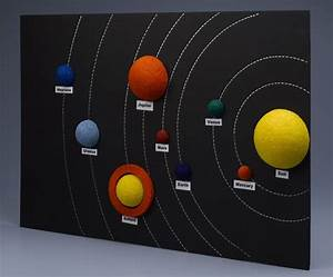 Solar System Project On Posterboard (page 3) - Pics about ...