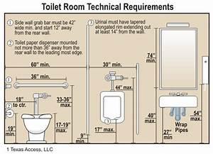 Ada bathroom sinks ada requirements bathrooms bathroom for Handicap bathroom specs