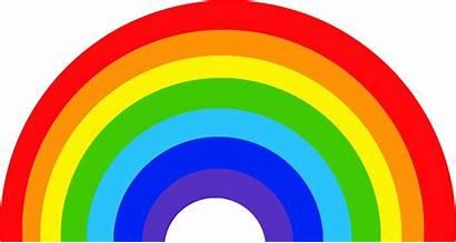 Rainbow Format
