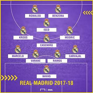 Real Madrid are still the team to beat in Spain and in