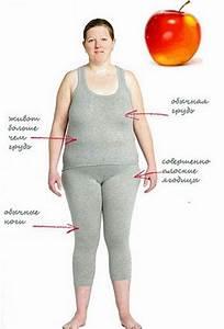 Гомеопатия средства для похудения