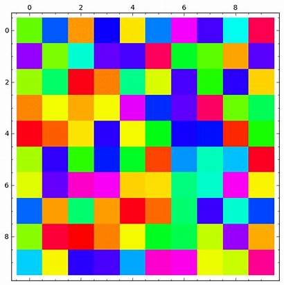 Math Gifs Code Matrices Random Animated Plot
