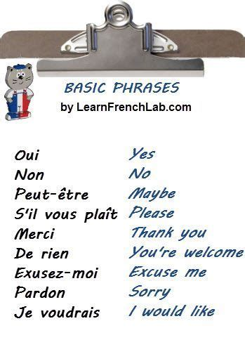 Basic French Phrases - Learn French | French language ...