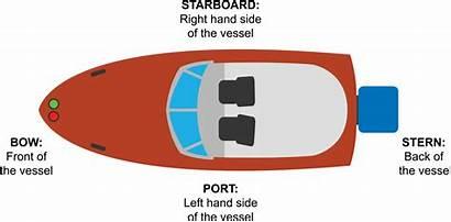 Boat Starboard Port Vessel Sides Bow Chapter