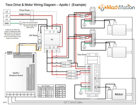 Mitsubishi Vfd Wiring Diagram by Teco Drive And Motor W Machmotion