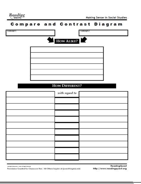 comparison  contrast chart jasmine andersons educ