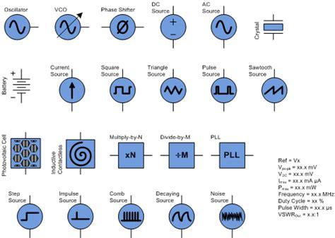 combiner visio templates rf microwave wireless analog block diagrams stencils