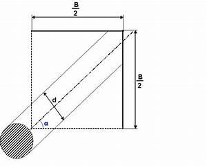 Durchmesser Berechnen Zylinder : mp forum schnitt quader zylinder matroids matheplanet ~ Themetempest.com Abrechnung