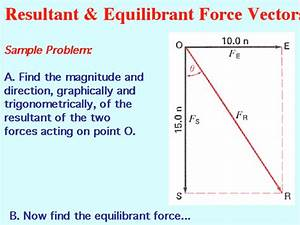 Resultant Force Vector | www.imgkid.com - The Image Kid ...